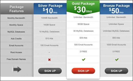simple-pricing-table-psd