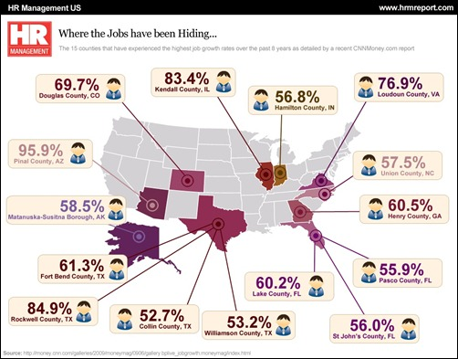 where-jobs-have-been-hiding