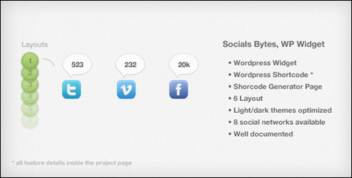 Socials Bytes WordPress Plugin