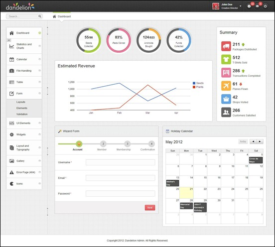 dandelion admin panel templates