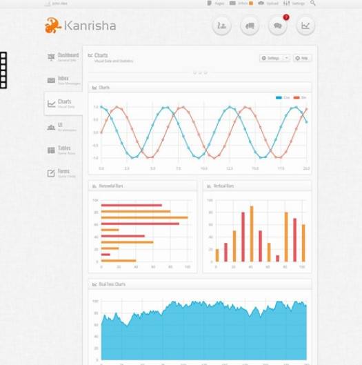 kanrisha admin panel templates