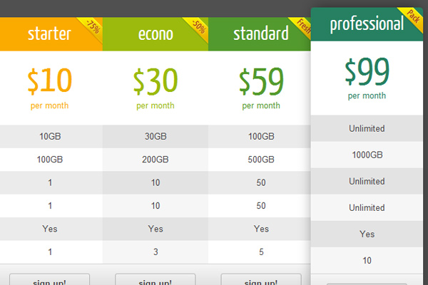 css3 responsive pricing tables plugin wordpres