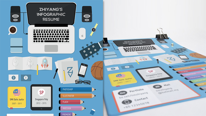 Infographic Resume by Lim Zhiyang