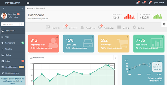 Perfect Admin - Bootstrap Admin Template