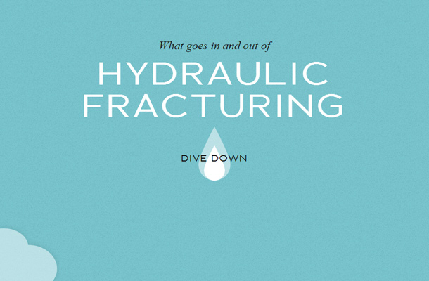 hydraulic fracking dangers website layout