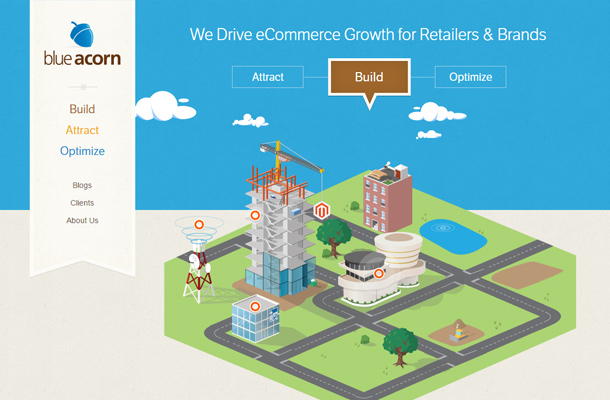 ecommerce optimization blue acorn website