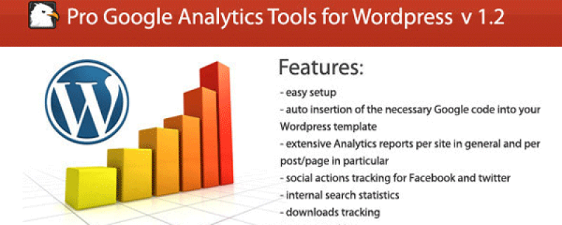 Come integrare Google Analyitics sul vostro sito WordPress